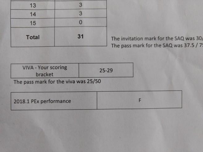 final result feedback