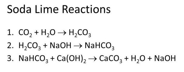 Soda Lime Reactions